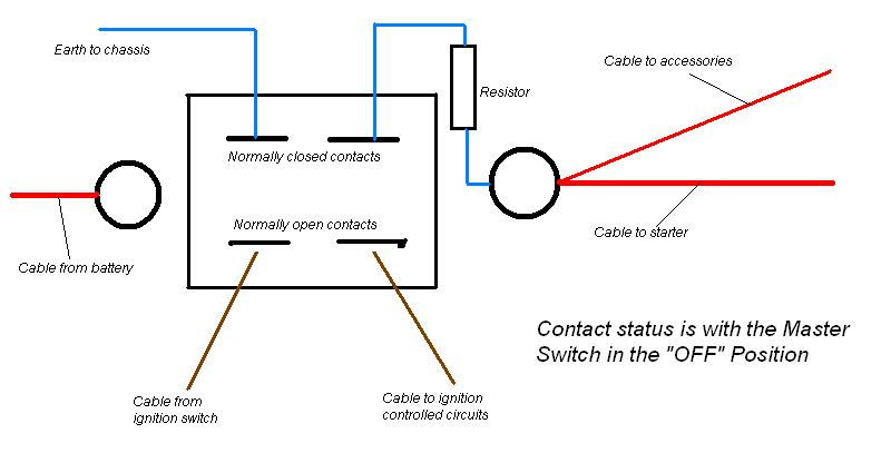 2007031320462598572Master Switch JPEG what do i need? fia master switch wiring diagram at creativeand.co