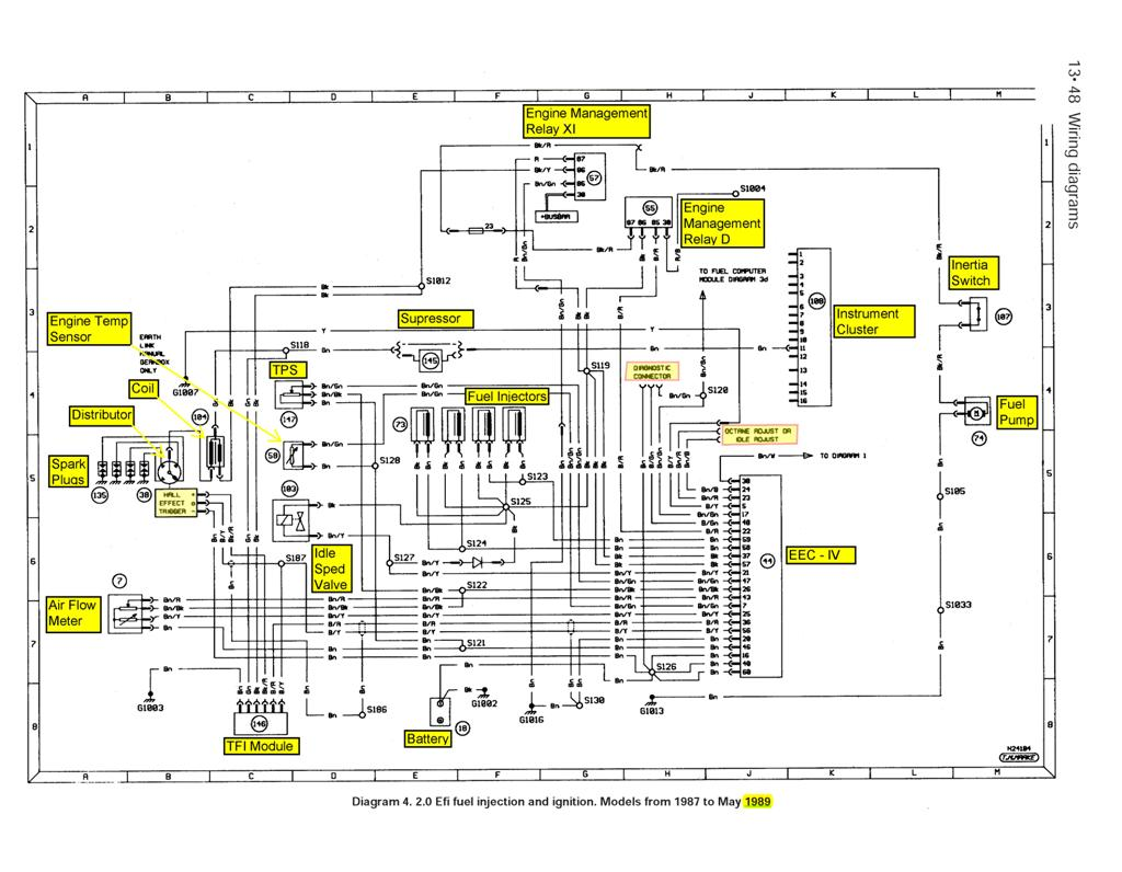 Showthread on ford eec iv schematic